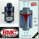 Carbon Dynamic Airbox (CDA) Kit - AUDI RS4